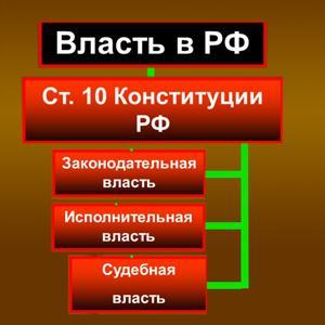 Органы власти Кольчугино