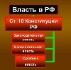 Органы власти в Кольчугино